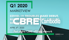 Q1 2020 Marketview